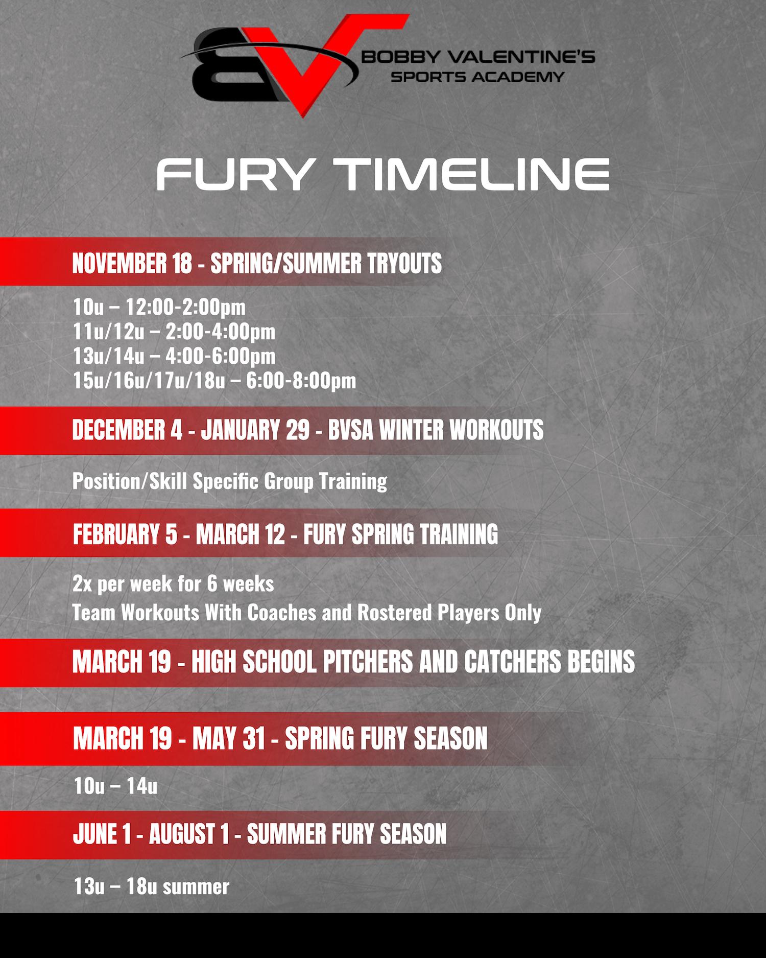 141469_Fury Timeline3_102517